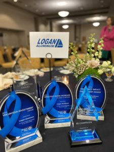 2019 United Way Awards